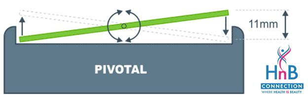 Pivotal Vibration diagram - Vibra Therapy by HnB Connection